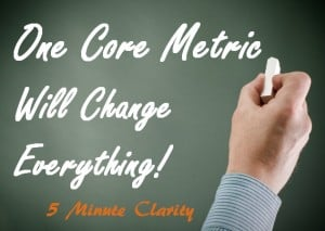 One Core Metric - 5 Minute Clarity Worksheet - Samurai Innovation
