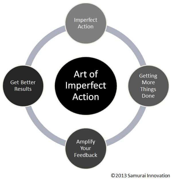 Art of Imperfect Action - Samurai Innovation